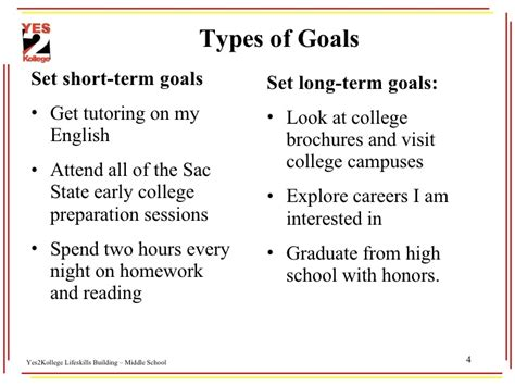 goalsetting for middle school beyond