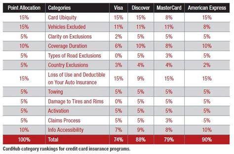 Motor Insurance: June 2015