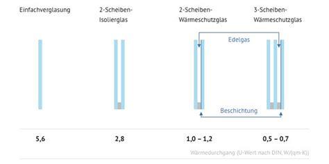 U Wert Doppelverglasung by Dreifachverglasung Fenster Nach Ma 223 K 228 Uferportal
