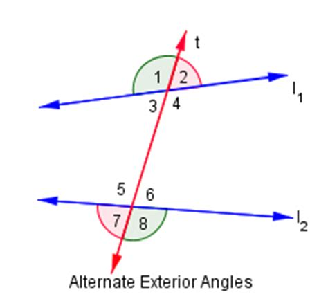 Exterior And Interior Angles by Parallel Lines And Transversals On Emaze