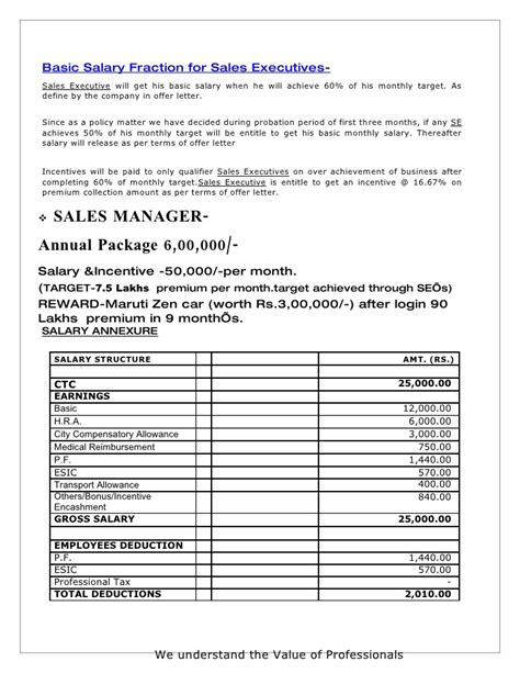 Offer Letter With Commission Structure appointment letter format with salary structure 28