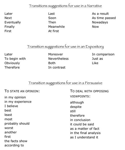 Transition Words For A Persuasive Essay by Transition Words For A Persuasive Essay