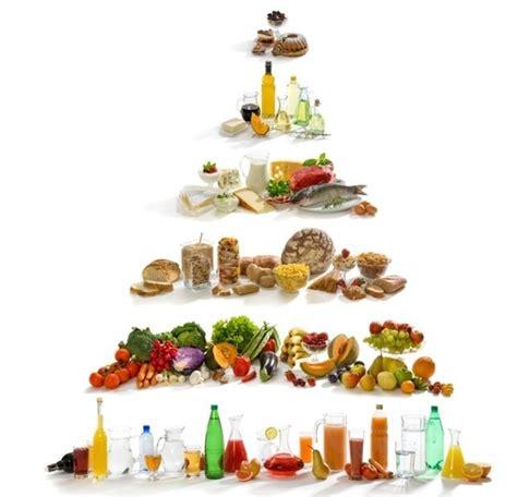 piramide alimentare bambini la piramide alimentare mediterranea diete e malattie