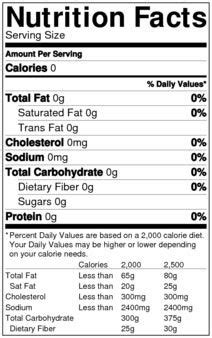 Nutritional Label Template Word Nutrition Ftempo Nutrition Template Excel