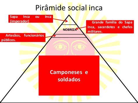 lade da terra economiche 152 abc america terra de grandes civiliza 231 245 es imperio inca