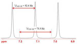 Proton Nmr Coupling Constants Nitrogen Nmr