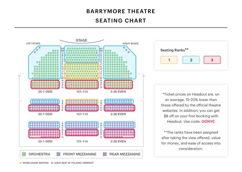barrymore theatre seating view ethel barrymore theater seating chart the band s