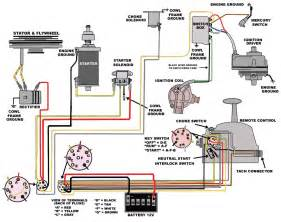 wiring diagram for mercury outboard ignition switch wiring diagram and hernes