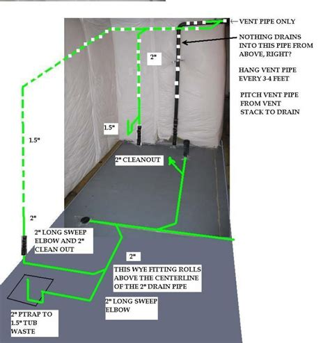 plumbing layout for a bathroom basement bathroom exhaust fan