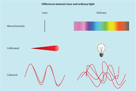 low level laser light therapy low level laser therapy plastic surgery key