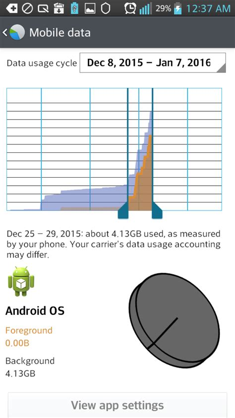 android os data usage android os background data usage android enthusiasts stack exchange