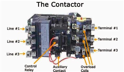 contactor parts electrical engineering