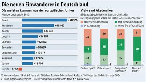 wann sind die herbstferien in nrw einwanderung in deutschland wanderfreunde hainsacker