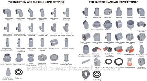 Names Of Plumbing Fittings by High Quality Pvc Pipes And Pvc Fittings For Water Supply Irrigation Drain Buy Pvc Fitting 5