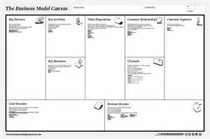 business model canvas template word business model business model canvas template word