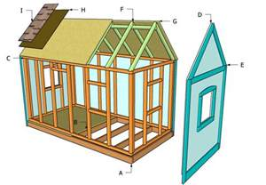 Simple To Build House Plans simple kids playhouse plans and designs for backyard homescorner com