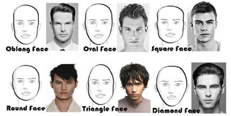 panduan mudah model rambut pria sesuai bentuk wajah