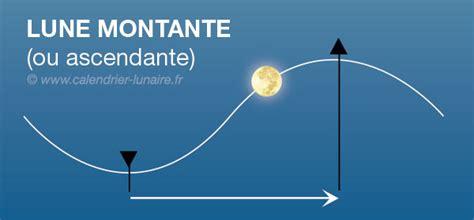 Calendrier De La Lune Lune Montante Et Descendante