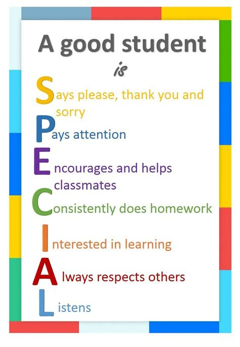 printable classroom poster free classroom posters printable and customizable