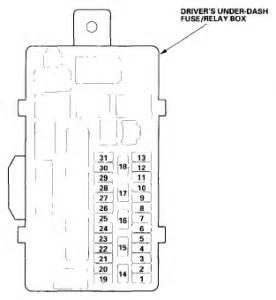 2009 Honda Accord Fuse Box Diagram Power Accessory Socket 2009 Honda Accord Freeautomechanic