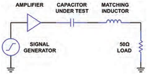 capacitor ac power dissipation ac power capacitors