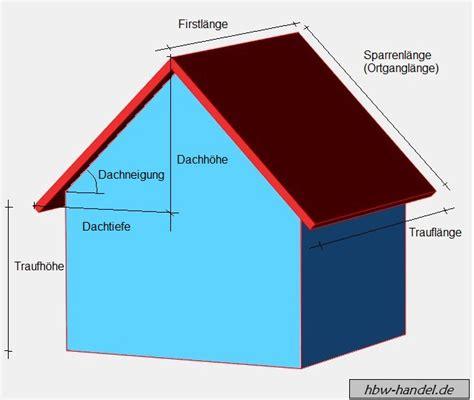 Quadratmeter Rechner by Quadratmeter Dach Berechnen Die Sch 246 Nsten Einrichtungsideen
