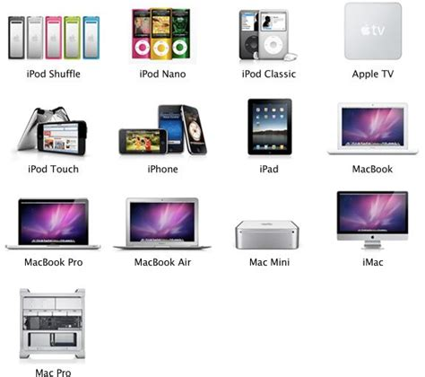 apple product apple products grid of current apple products blast