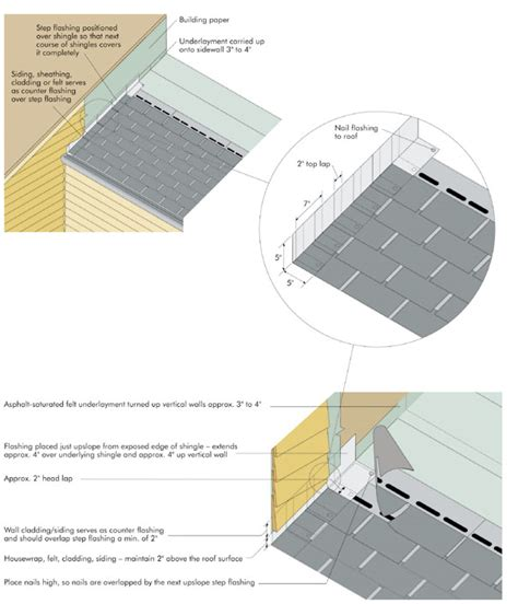Building Dormers Step By Step Roof Flashing Done Right Extreme How To