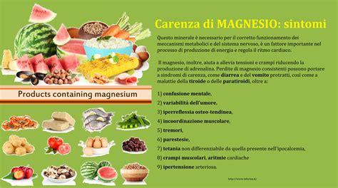 magnesio supremo e tiroide magnesio carenza e integrazione da zeolite salute e