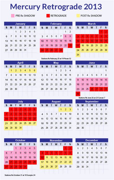 Mercury Retrograde Calendar Search Results For Calendar Of Mercury Retrograde 2016