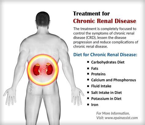 kidney failure diet chronic renal disease treatment diet