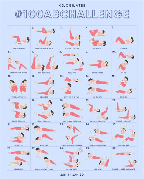 100 ab challenge you in blogilates