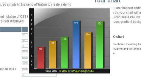 graph creation tool a must free tools for creating charts flowcharts and