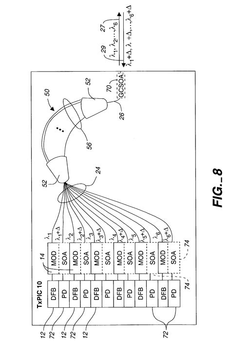 patent us7885492 transmitter photonic integrated circuit txpic chips patents