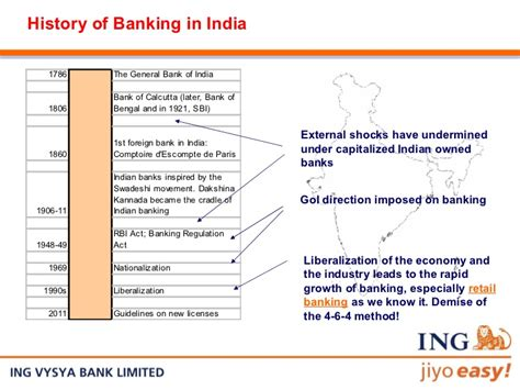 Essay On History Of Indian Banking essay on history of indian banking alm of indian banks essay