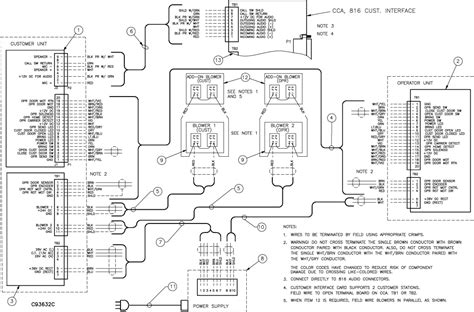 l1420p wiring diagram l14 20r receptacle wire diagram