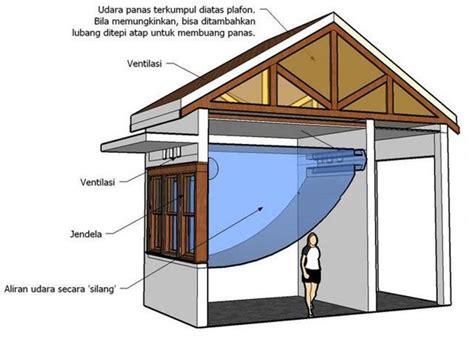 cara membuat desain atap rumah eksplorasi wawasan desain rumah impian mediterania