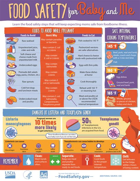 do frozen hot dogs expire resources nutrition resources