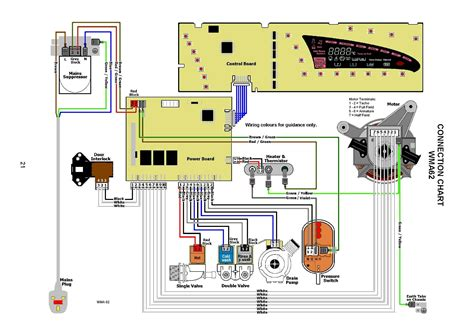 hotpoint wma62 wireing diagram