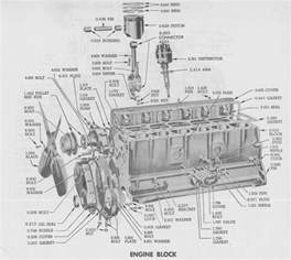 chevrolet 235 engine diagram chevrolet get free image about wiring diagram