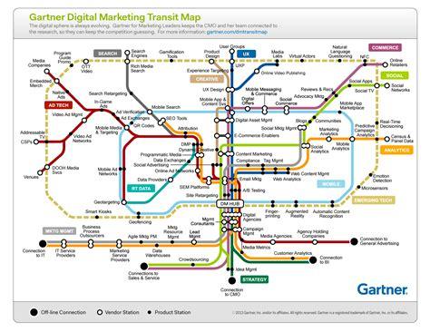 design thinking gartner gartner s mind blowing digital marketing transit map