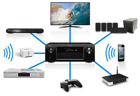 home entertainment 187 kmt systems