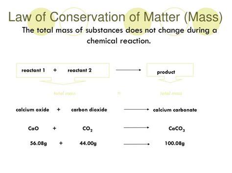 mass matter of conservation of matter worksheet rringband