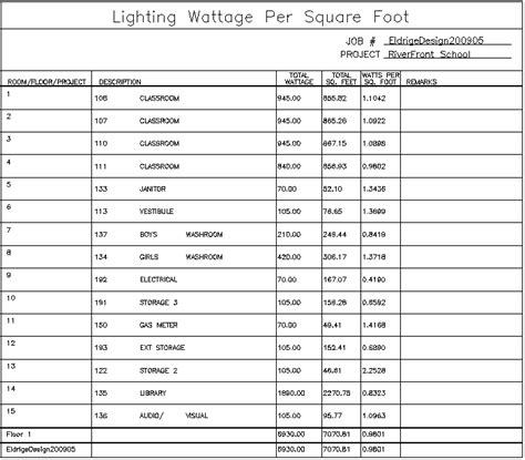 wattage calculator image mag
