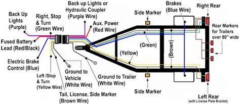 4 pin trailer light wiring diagram trailer wiring diagrams etrailer