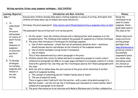 ks2 ideas for stories building tension and suspense ks2 literacy by mrrathe