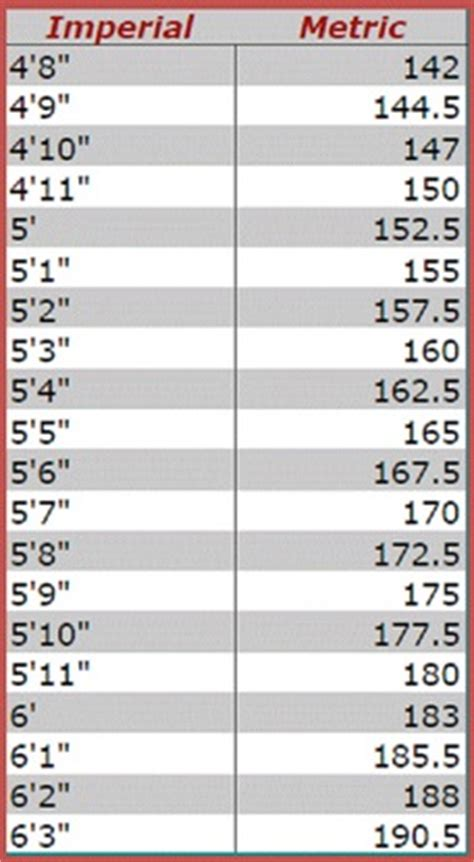 converter height height chart in cm to inches chart for women according