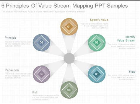 6 Principles Of Value Stream Mapping Ppt Sles Value Mapping Powerpoint