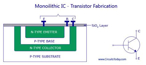ge capacitor s10000afc fabrication of components on monolithic 28 images fabrication of components on monolithic ic