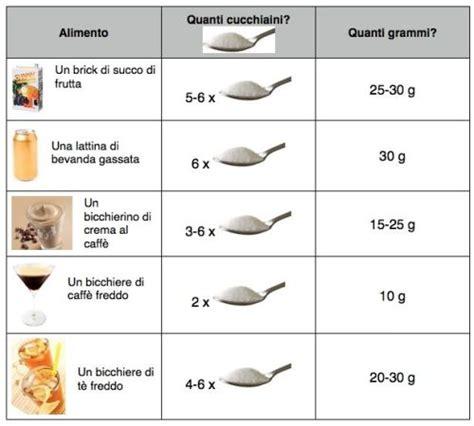 500 ml quanti bicchieri zucchero raffinato 10 motivi scientifici per evitarlo